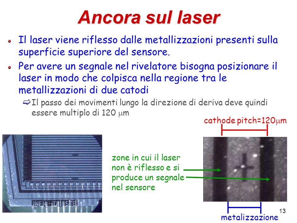Ancora sul laser Il laser viene riflesso dalle metallizzazioni presenti sulla superficie superiore del sensore.