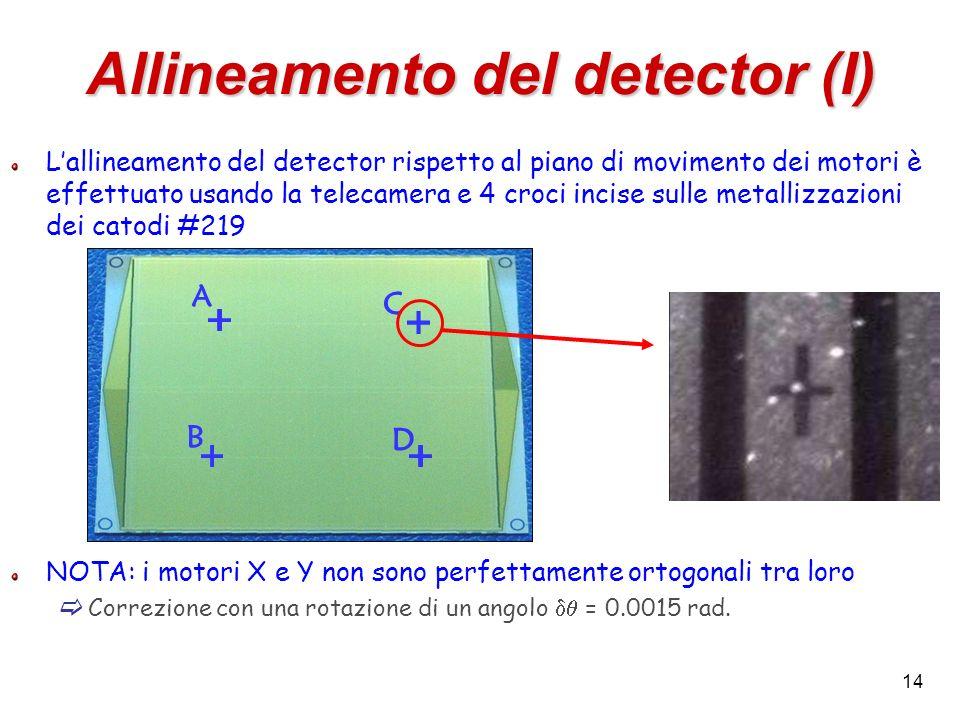Allineamento del detector (I)