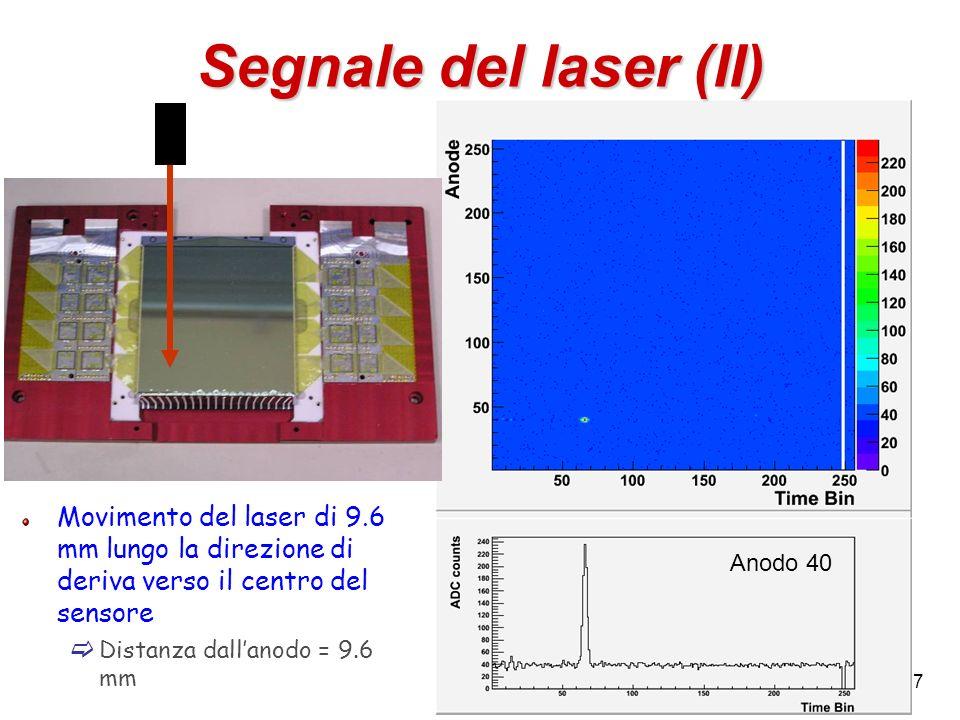 Segnale del laser (II) Movimento del laser di 9.6 mm lungo la direzione di deriva verso il centro del sensore.