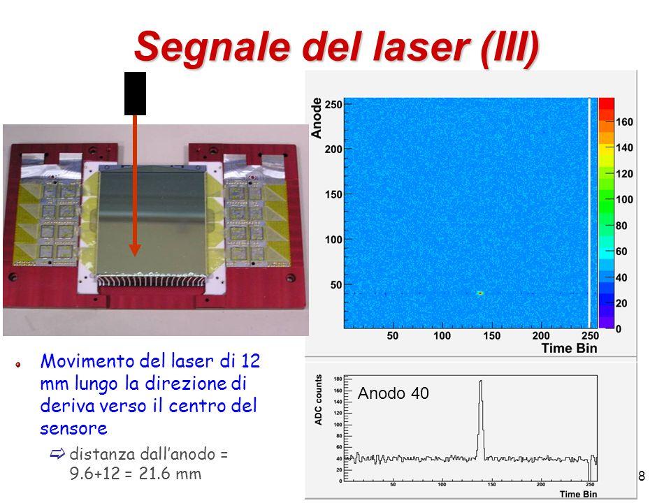 Segnale del laser (III)