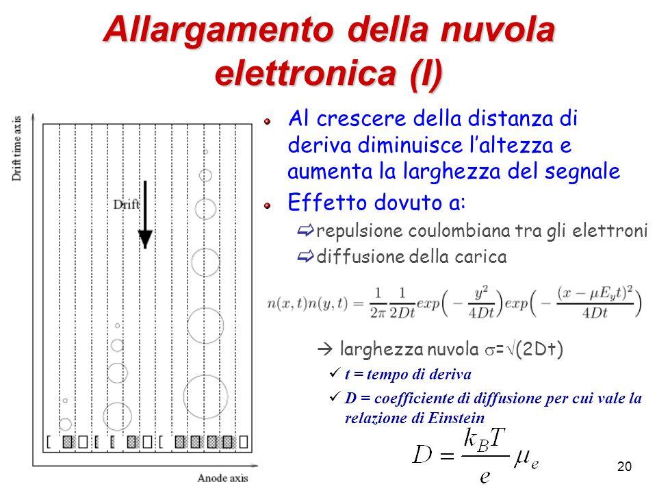 Allargamento della nuvola elettronica (I)