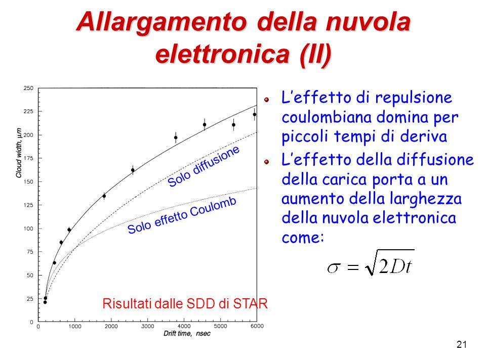 Allargamento della nuvola elettronica (II)