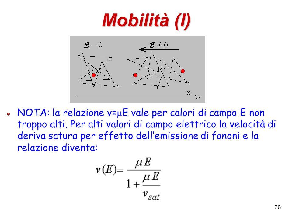Mobilità (I)