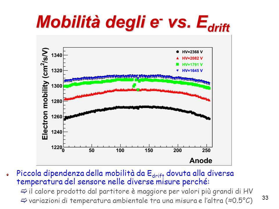 Mobilità degli e- vs. Edrift