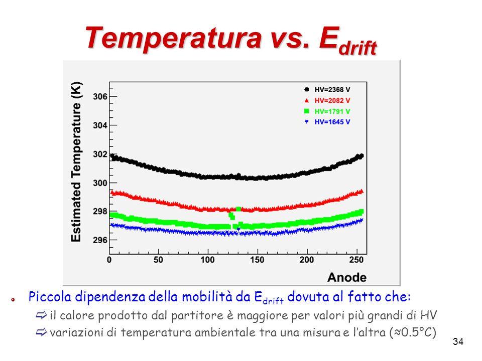 Temperatura vs. Edrift Piccola dipendenza della mobilità da Edrift dovuta al fatto che: