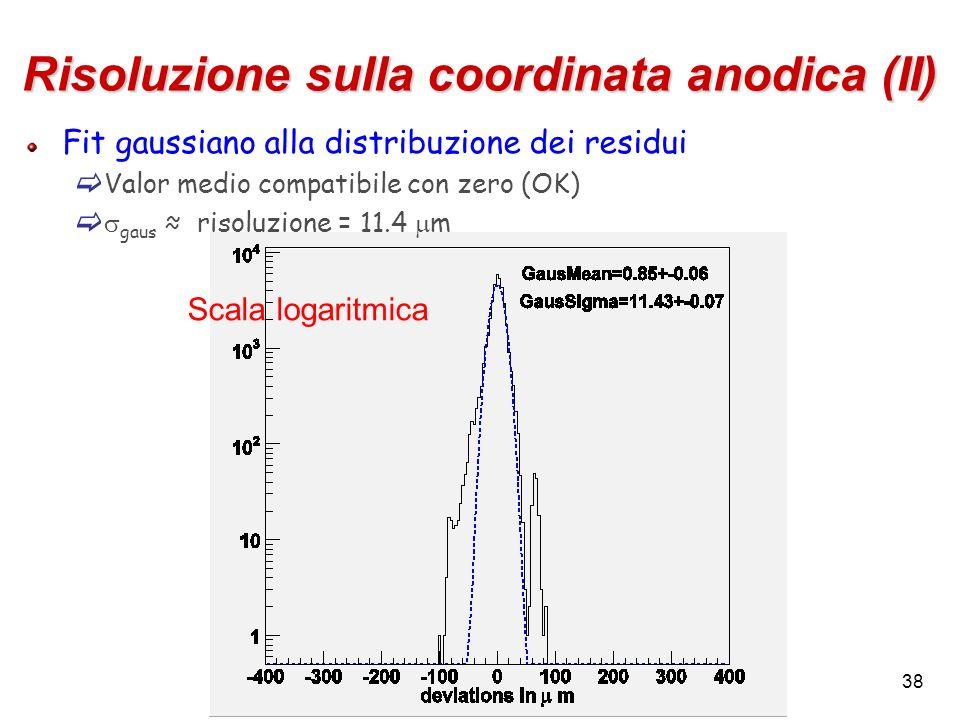 Risoluzione sulla coordinata anodica (II)