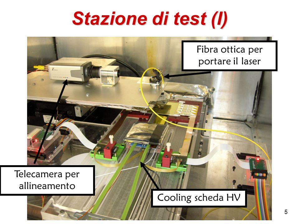 Stazione di test (I) Fibra ottica per portare il laser