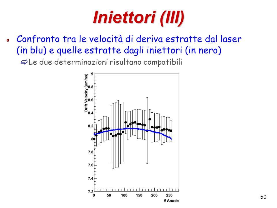Iniettori (III) Confronto tra le velocità di deriva estratte dal laser (in blu) e quelle estratte dagli iniettori (in nero)
