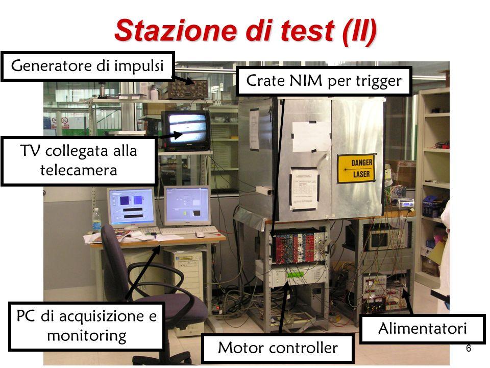 Stazione di test (II) Generatore di impulsi Crate NIM per trigger
