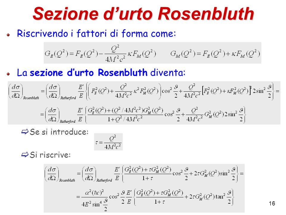 Sezione d'urto Rosenbluth