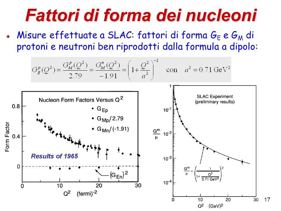 Fattori di forma dei nucleoni