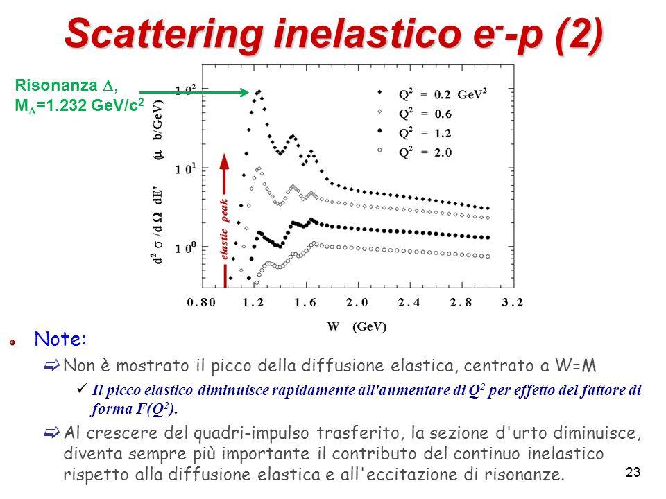 Scattering inelastico e--p (2)