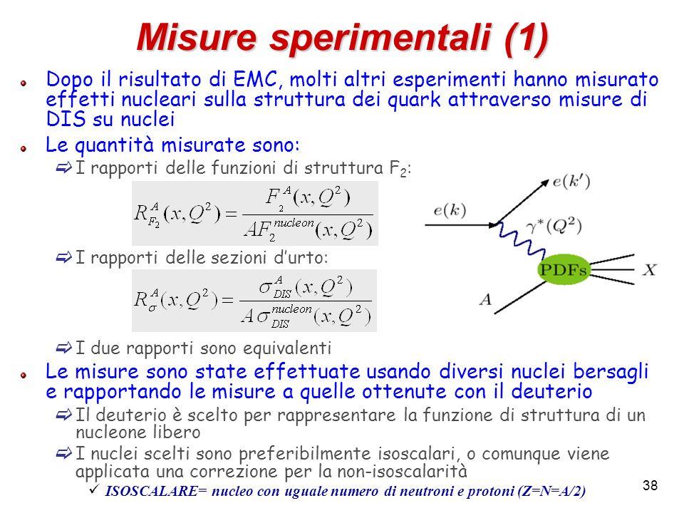 Misure sperimentali (1)