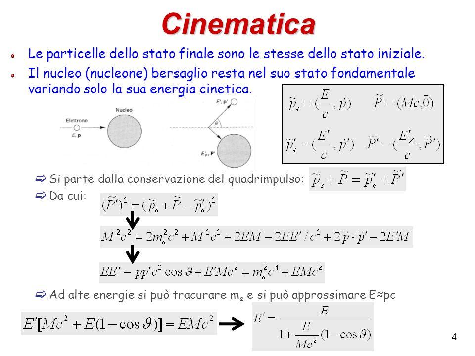Cinematica Le particelle dello stato finale sono le stesse dello stato iniziale.