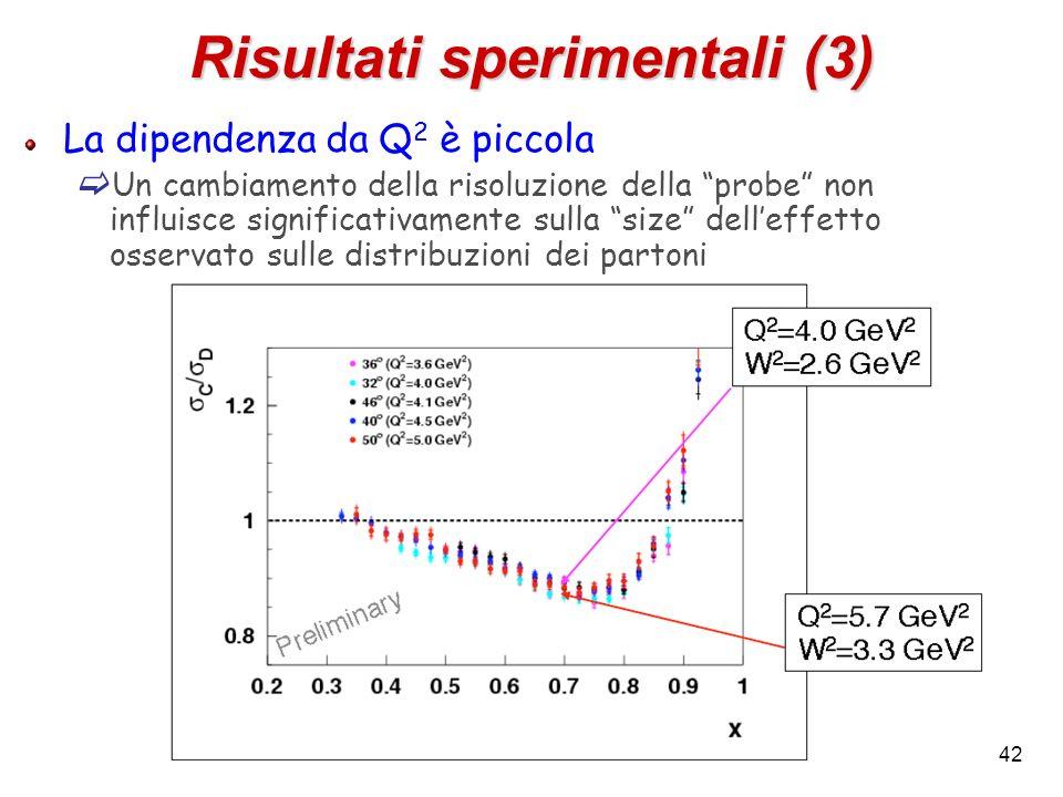 Risultati sperimentali (3)