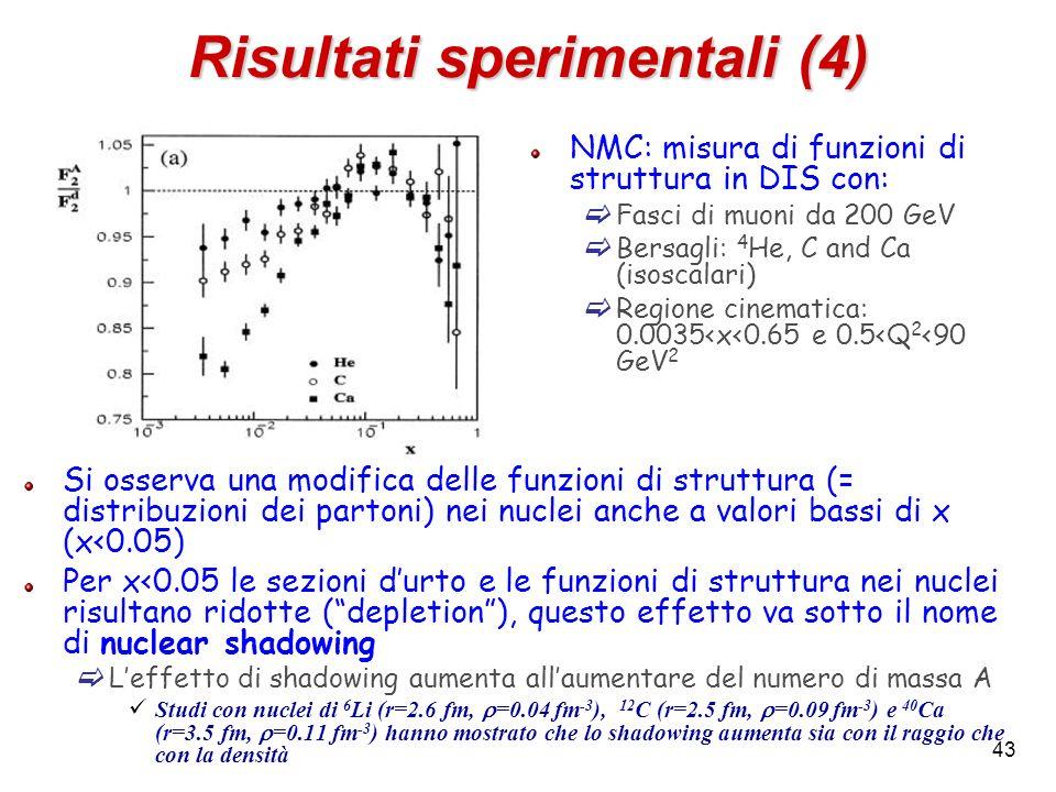 Risultati sperimentali (4)