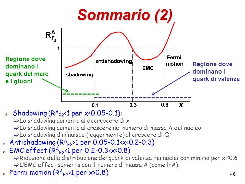 Sommario (2) Shadowing (RAF2<1 per x<0.05-0.1):