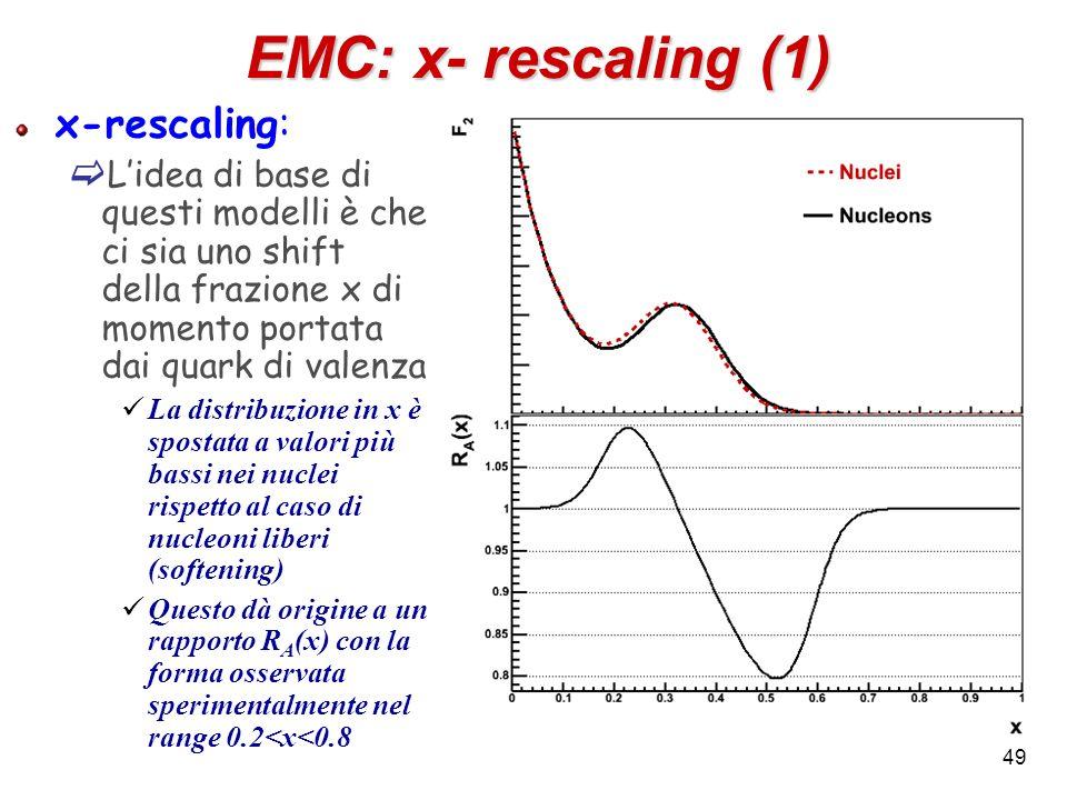 EMC: x- rescaling (1) x-rescaling: