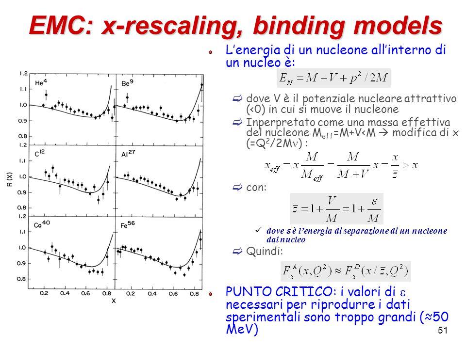 EMC: x-rescaling, binding models