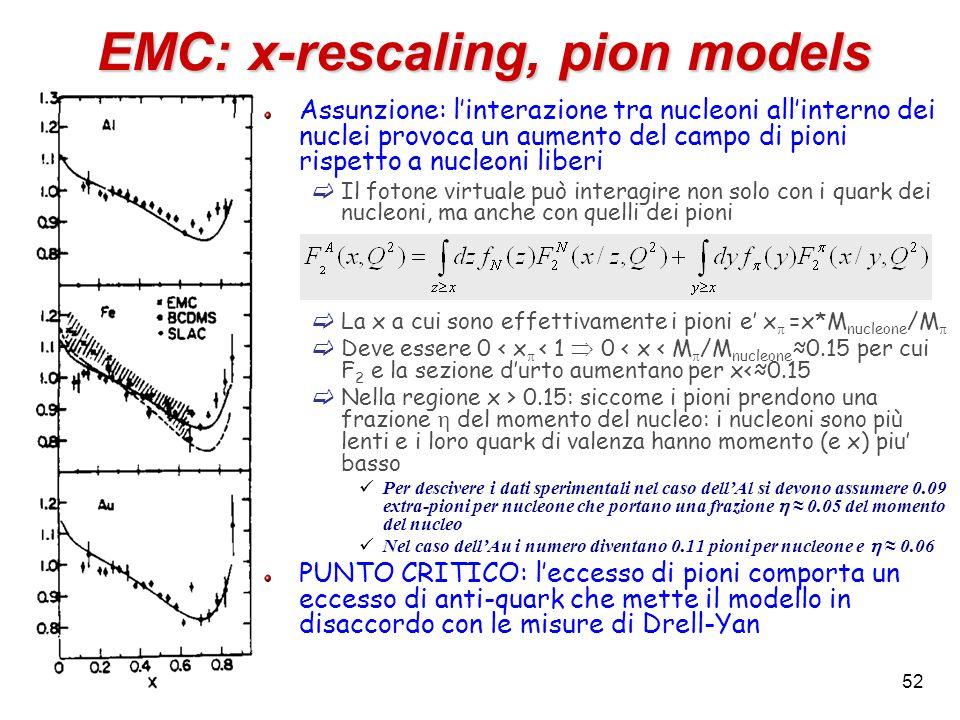EMC: x-rescaling, pion models