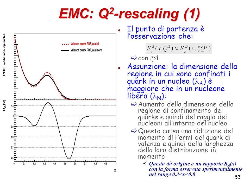 EMC: Q2-rescaling (1) Il punto di partenza è l'osservazione che:
