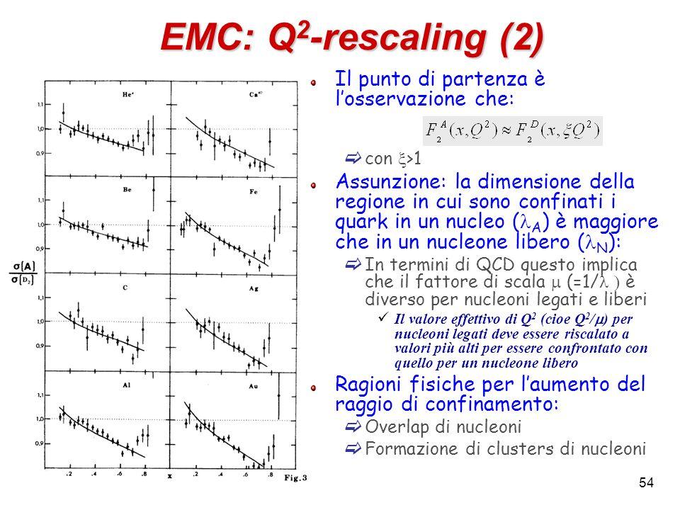 EMC: Q2-rescaling (2) Il punto di partenza è l'osservazione che: