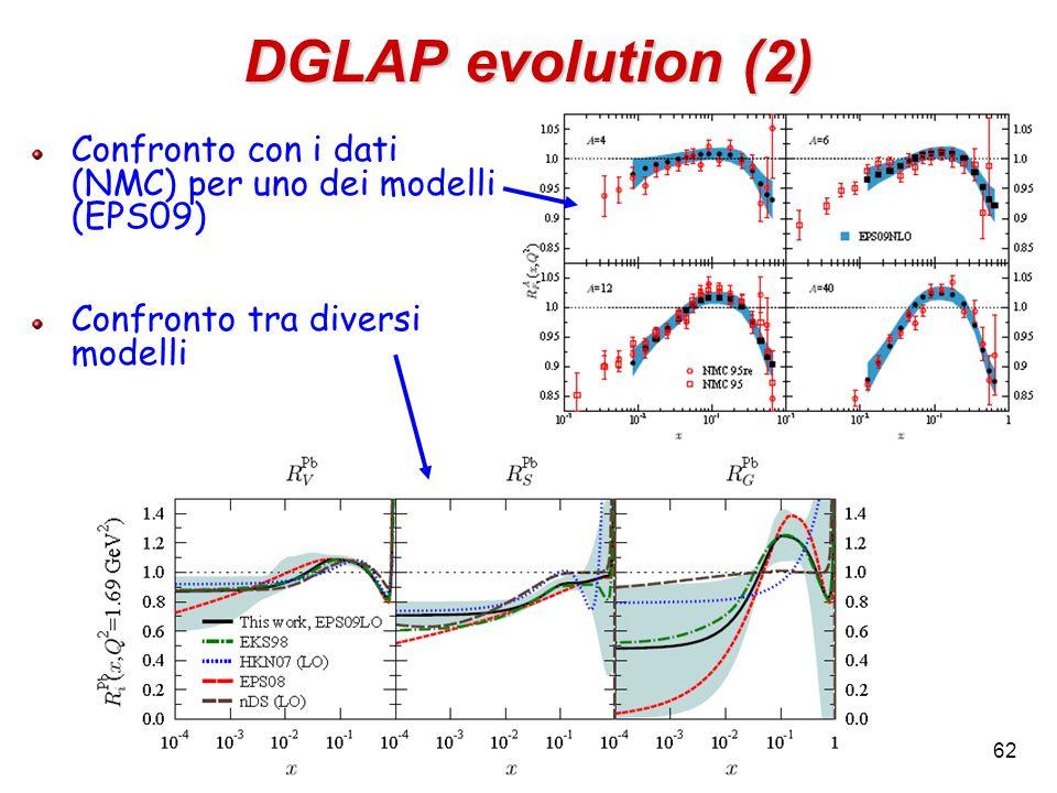 DGLAP evolution (2) Confronto con i dati (NMC) per uno dei modelli (EPS09) Confronto tra diversi modelli.
