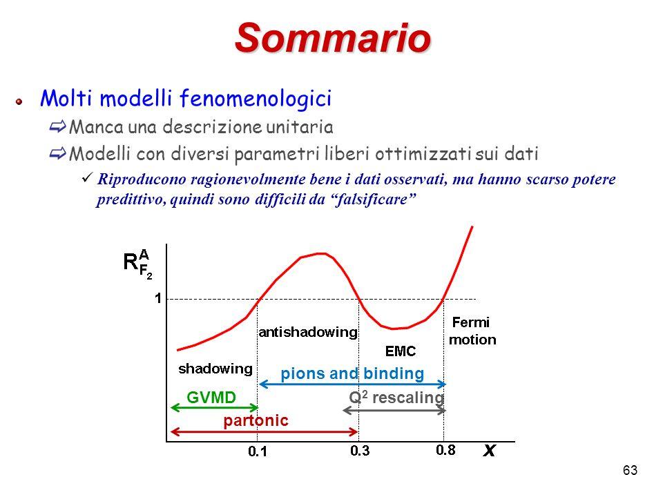 Sommario Molti modelli fenomenologici Manca una descrizione unitaria