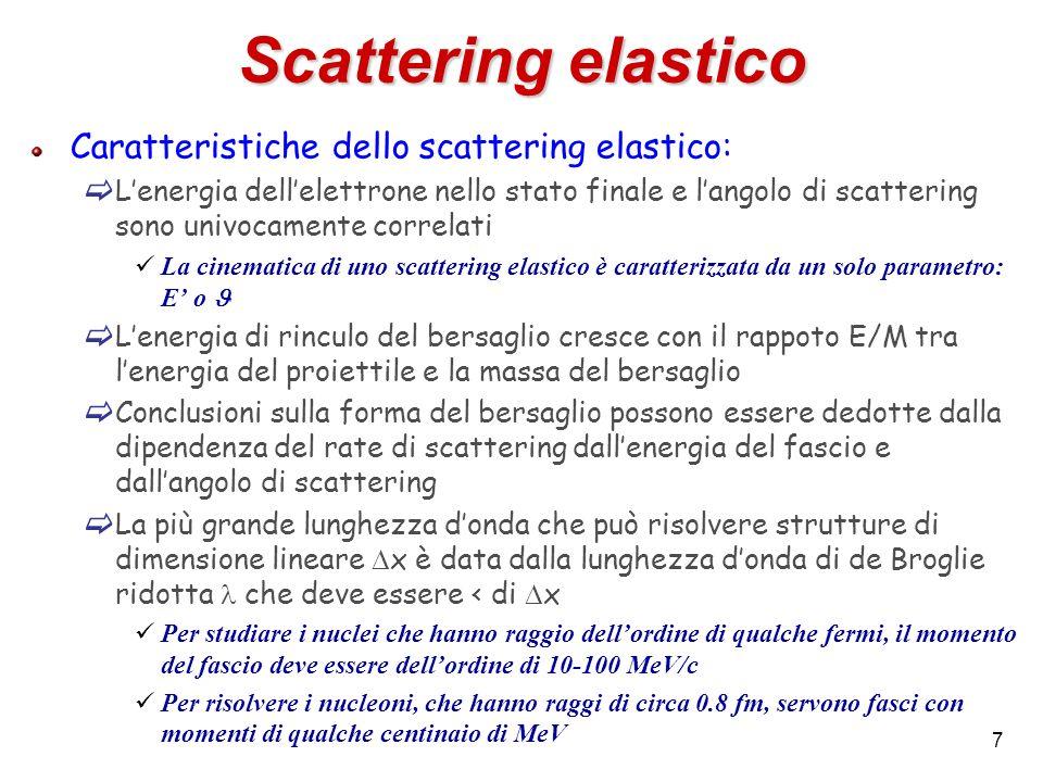 Scattering elastico Caratteristiche dello scattering elastico: