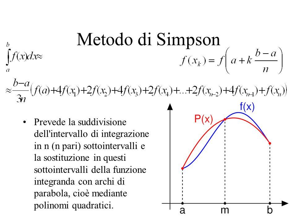 Metodo di Simpson