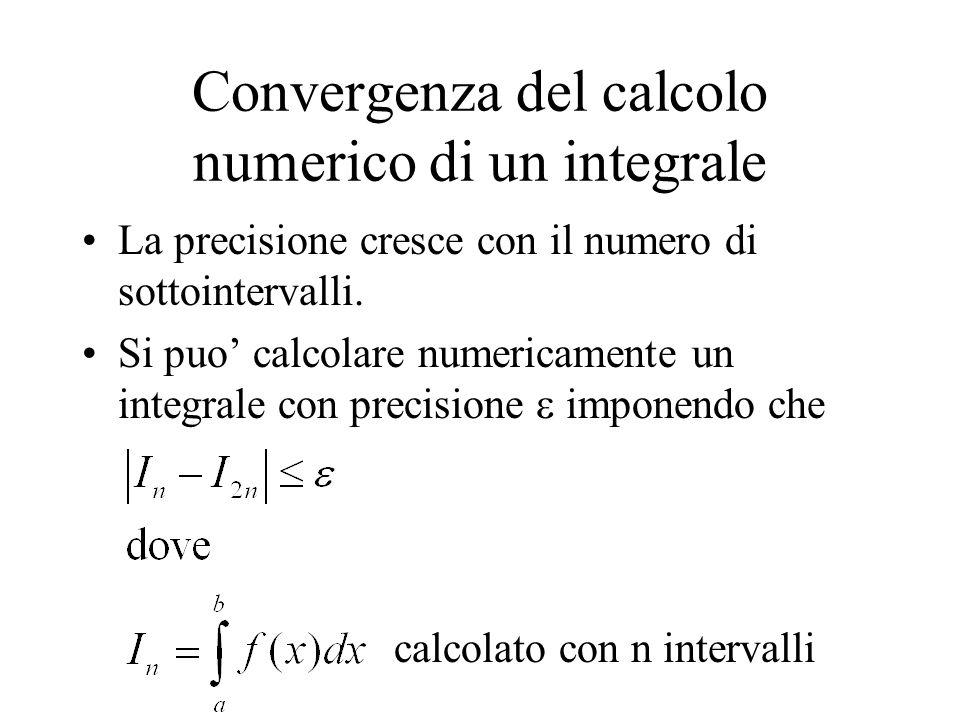 Convergenza del calcolo numerico di un integrale