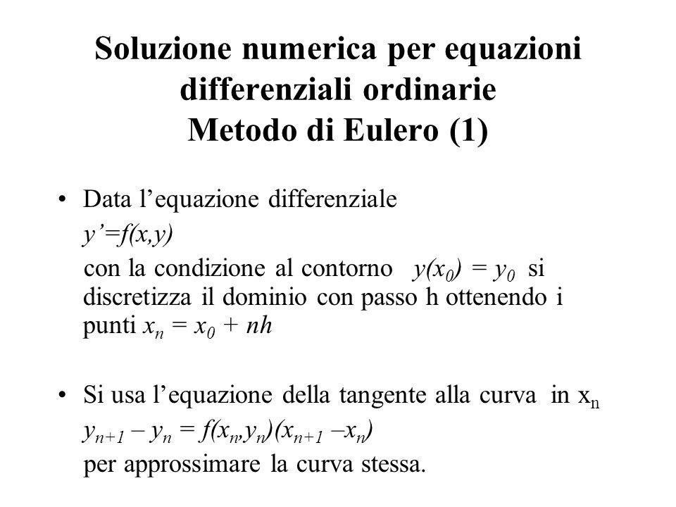 Soluzione numerica per equazioni differenziali ordinarie Metodo di Eulero (1)