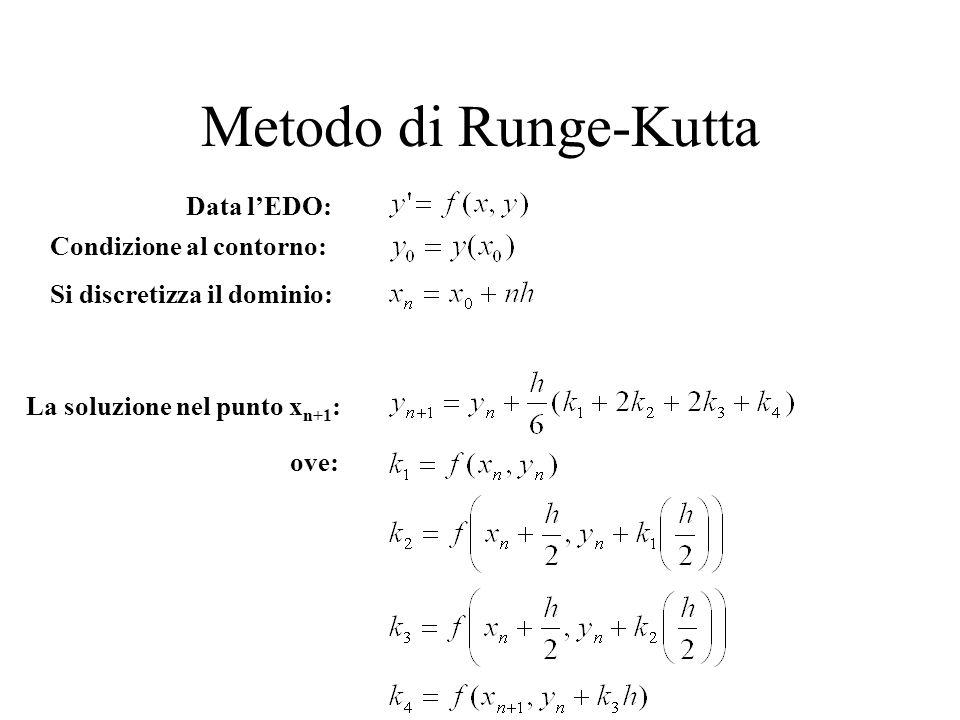 Metodo di Runge-Kutta Data l'EDO: Condizione al contorno: