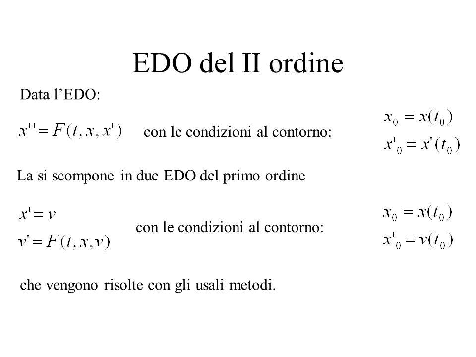 EDO del II ordine Data l'EDO: con le condizioni al contorno:
