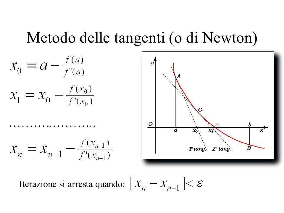 Metodo delle tangenti (o di Newton)