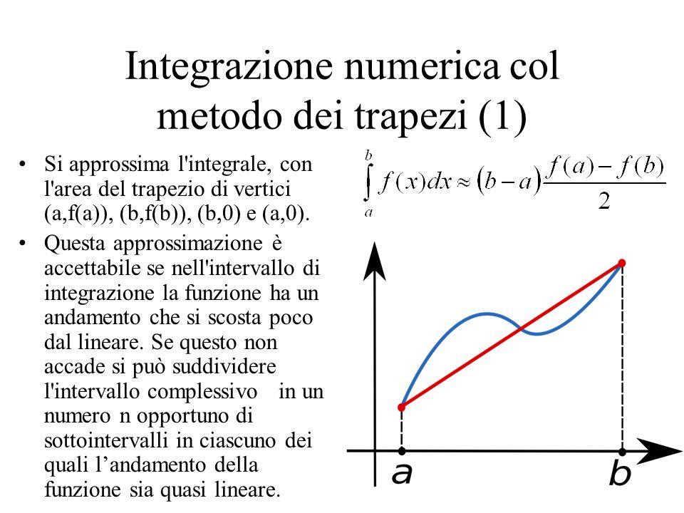 Integrazione numerica col metodo dei trapezi (1)