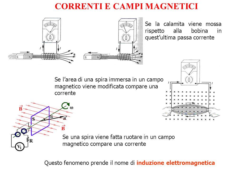 CORRENTI E CAMPI MAGNETICI