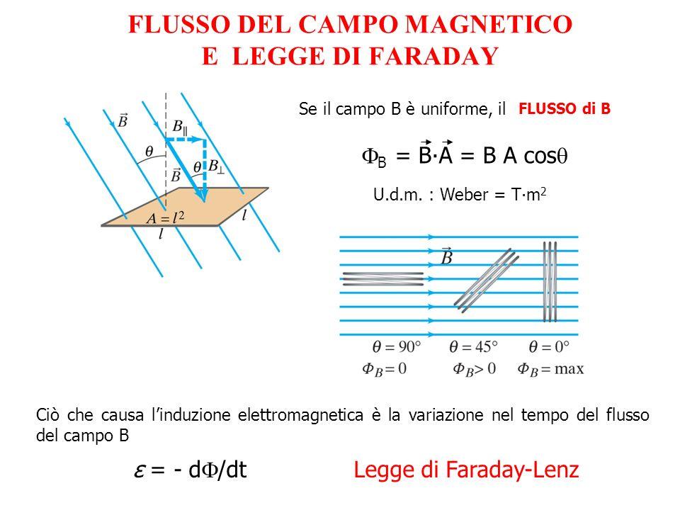 FLUSSO DEL CAMPO MAGNETICO E LEGGE DI FARADAY