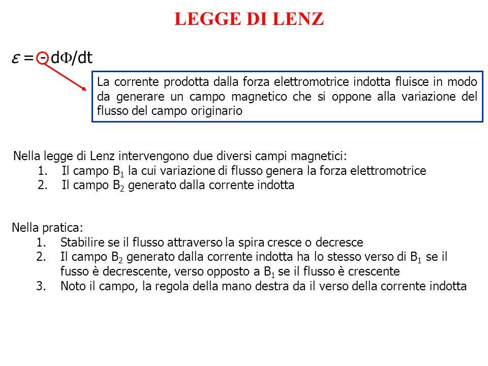 LEGGE DI LENZ ε = - dF/dt.