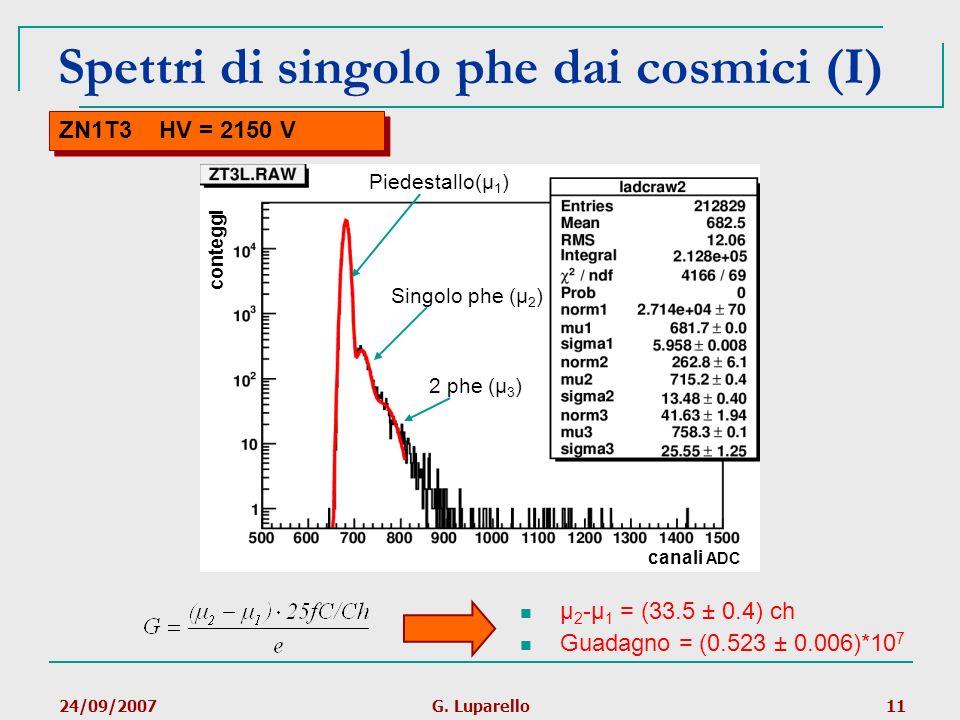 Spettri di singolo phe dai cosmici (I)