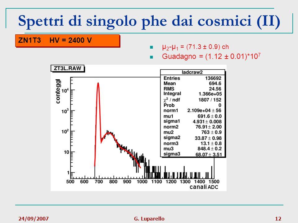 Spettri di singolo phe dai cosmici (II)