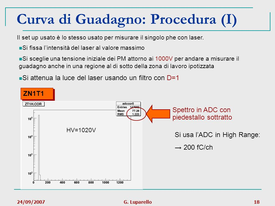 Curva di Guadagno: Procedura (I)