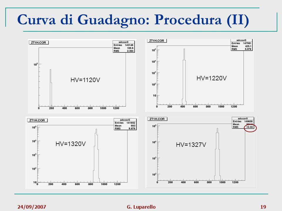 Curva di Guadagno: Procedura (II)