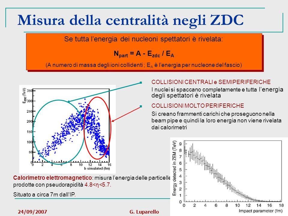 Misura della centralità negli ZDC