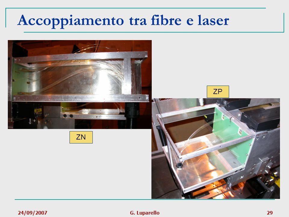 Accoppiamento tra fibre e laser