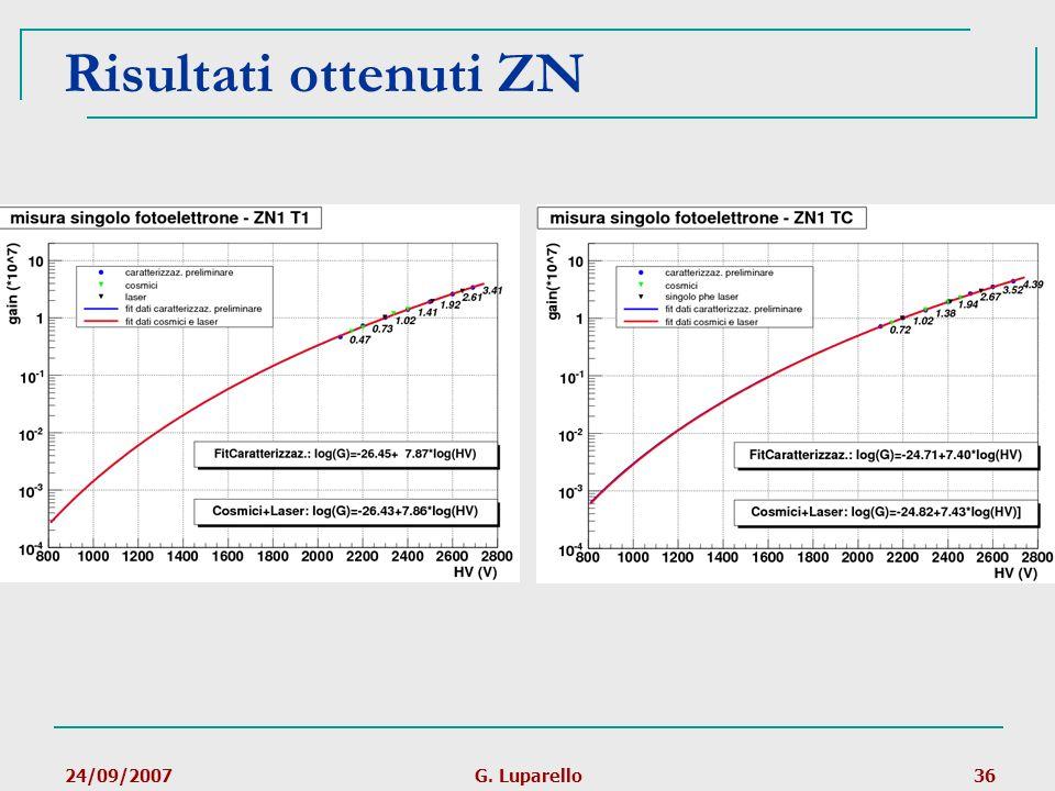 Risultati ottenuti ZN 24/09/2007 G. Luparello
