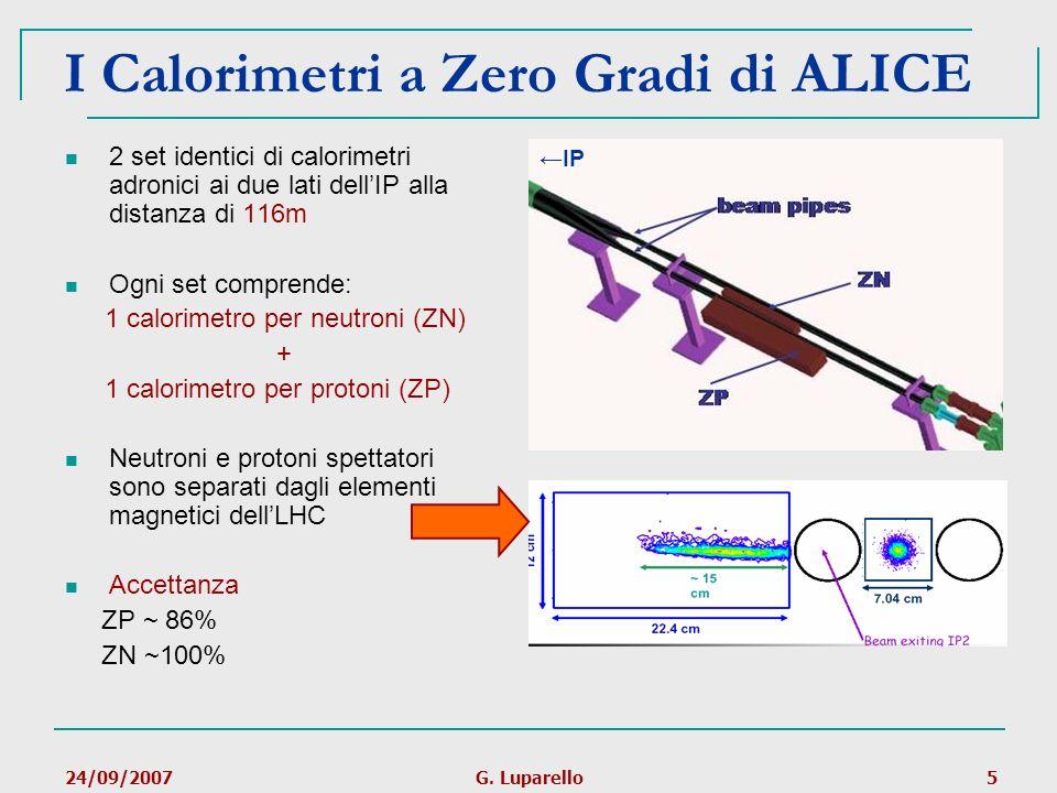 I Calorimetri a Zero Gradi di ALICE