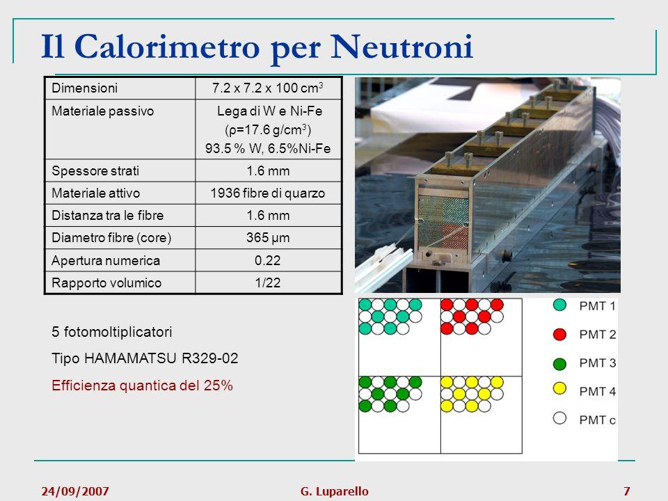 Il Calorimetro per Neutroni