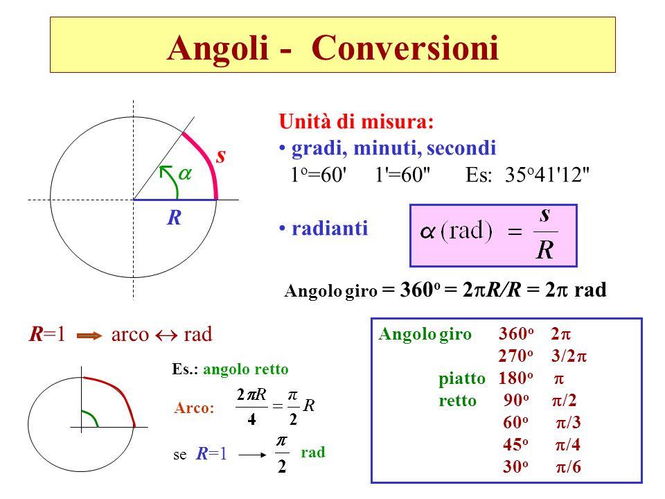 Angoli - Conversioni s Unità di misura: gradi, minuti, secondi