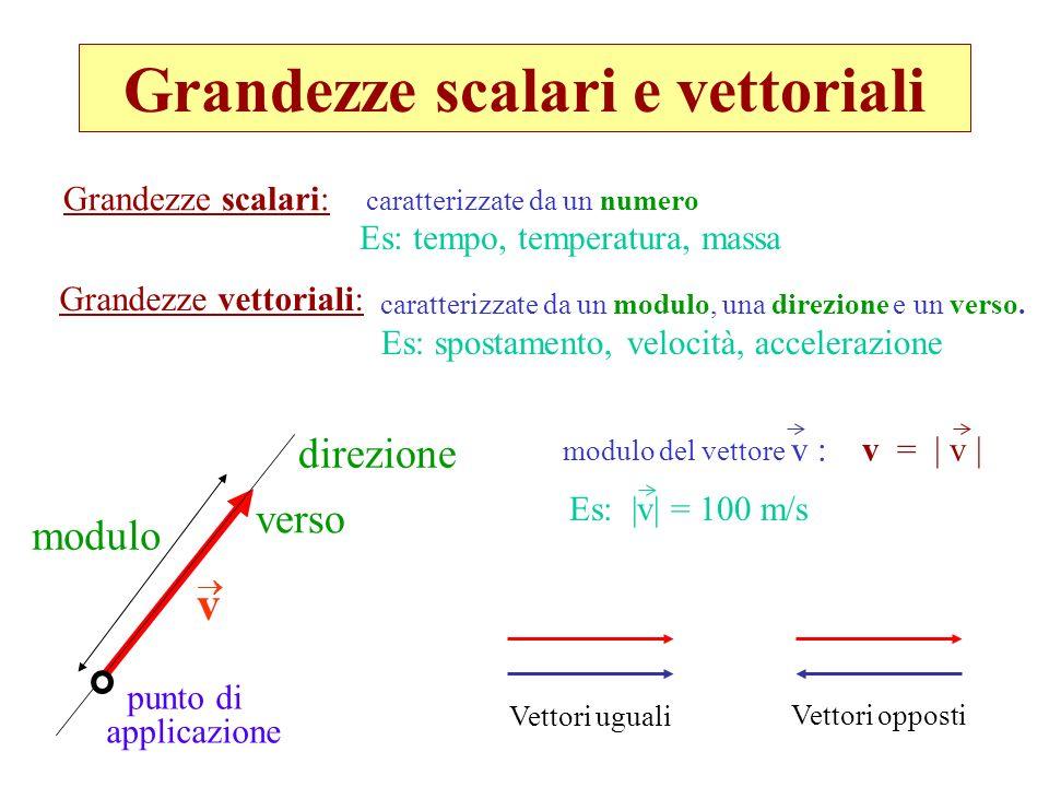 Grandezze scalari e vettoriali